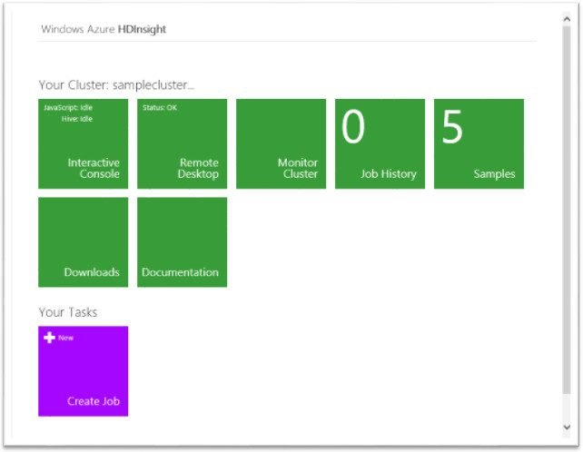 screenshot-hadoopwindowsazure-2013.jpg