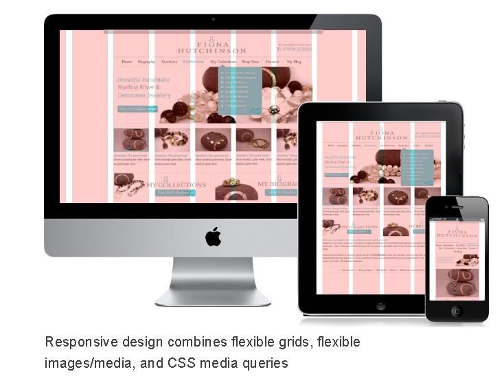 Thumbnail image for responsive-design-grid.JPG