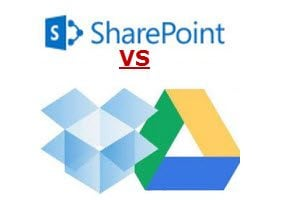 file sharing, sharepoint, dropbox, google drive