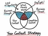 The Case for Sharing Ownership of Your Organization's Content Strategy