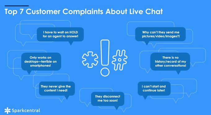 customer chat complaints