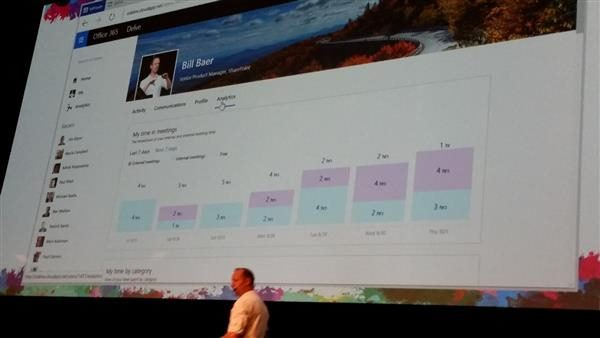 Presentation - Delve Analytics