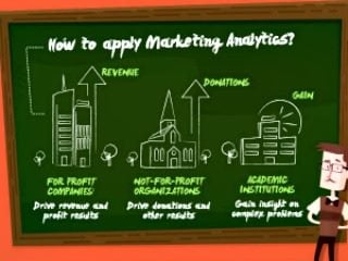 How to Make Marketing Analytics Matter