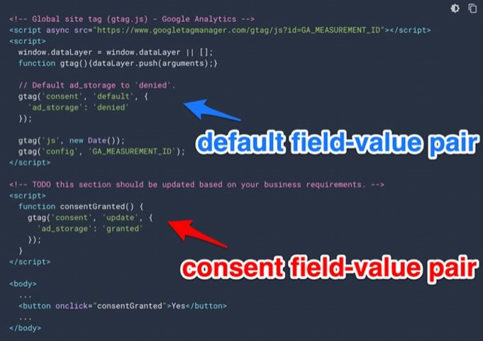 Google Analytics consent mode example
