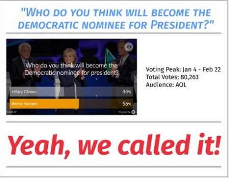 poll asking people who will win US Presidential Democratic nominee