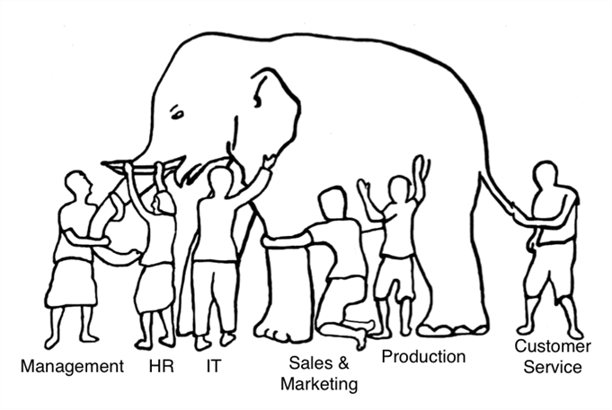 fable of six blind men and the elephant, adapted for the digital workplace