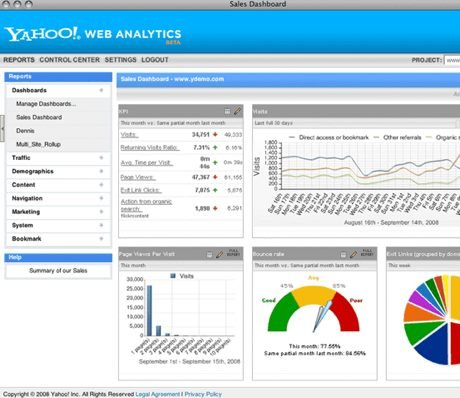 Yahoo! Web Analytics Web site Analysis