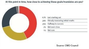 Thumbnail image for 2014-18-August CMO Goals.jpg