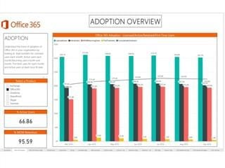 Office-365-adoption-content-pack-in-Power-BI-2