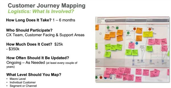maritzcx customer journey mapping information