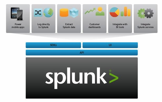 screenshot-splunk-2012.jpg