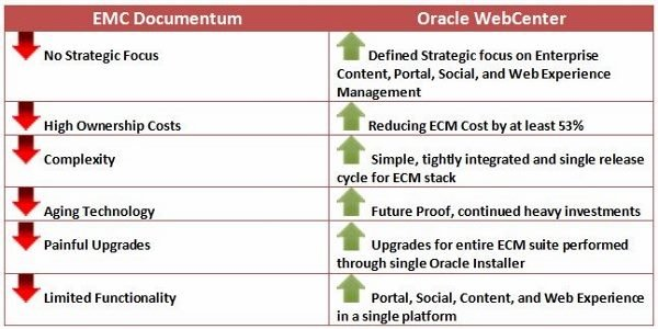 ECMDocumentum_OracleWebCenter.jpg