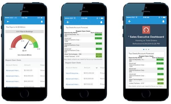 2014-2-July-Salesforce Mobile Reports - Images.jpg