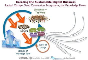 creating_the_Sustainable_digital_business_small.jpg