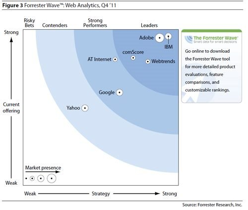 forrester_wave_analytics_q42.jpg