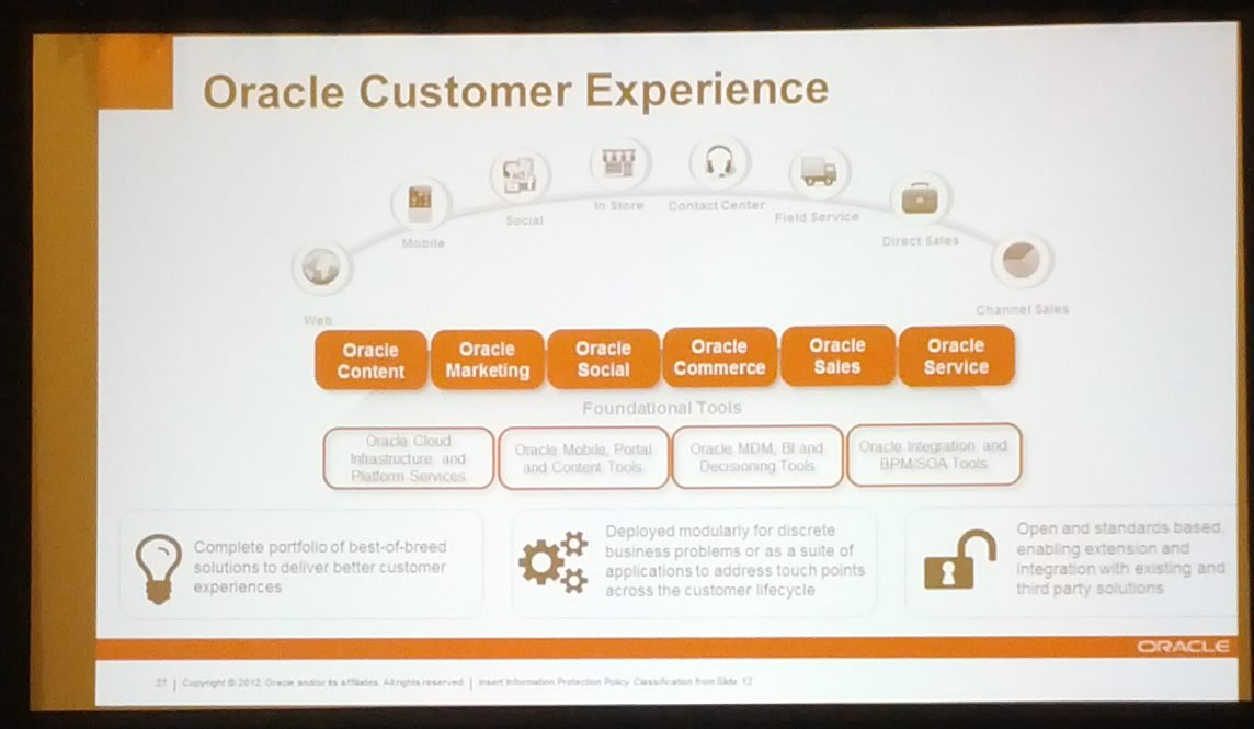 Oracle Commerce, Social + Eloqua Integration Update #oow13