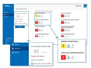 9 Metrics To Assess SharePoint Content Security