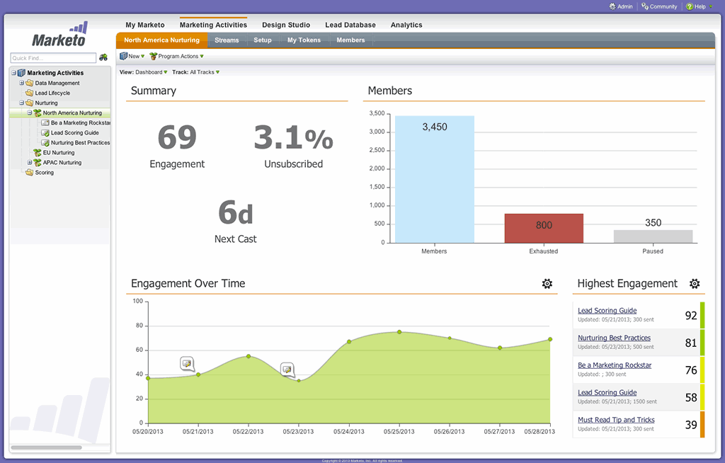 screenshot-marketoinsights-2013.png