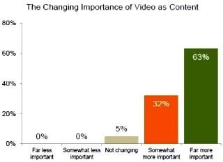 2014-29-August-importance-of-video-content.jpg
