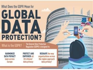 gdpr infographic screen grab