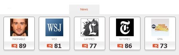 klout_scores.jpg