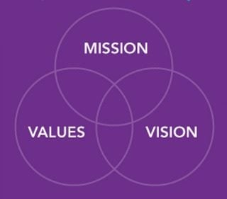 2014-04-August-mission-values-vision.jpg