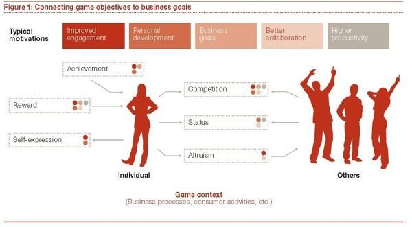 Thumbnail image for pwc-objectives.JPG