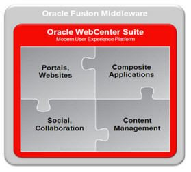 OracleWebCenterSuite.jpg