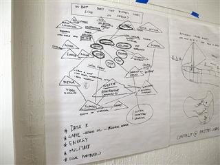 picture of a whiteboard with diagrams and notes written on it