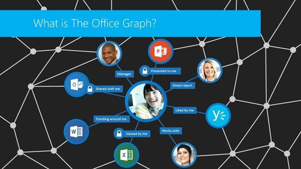 2014-10-14 office graph.jpg