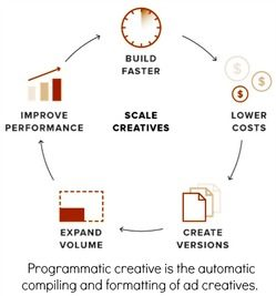 2014-24-june-programmatic-creative-explained.jpg