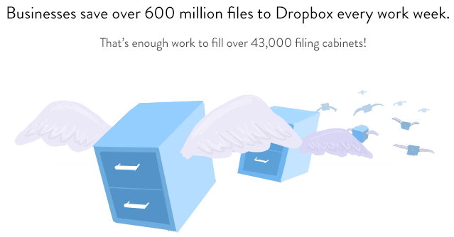 from Dropbox for Business blog.png