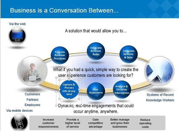 Kofax TotalAgility 7.0 Business interactions.jpg