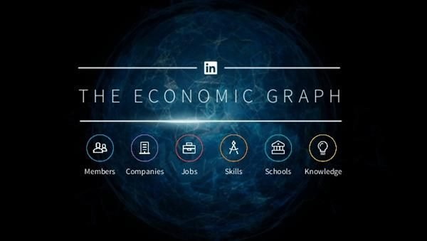 LinkedIn Economic Graph dimensions