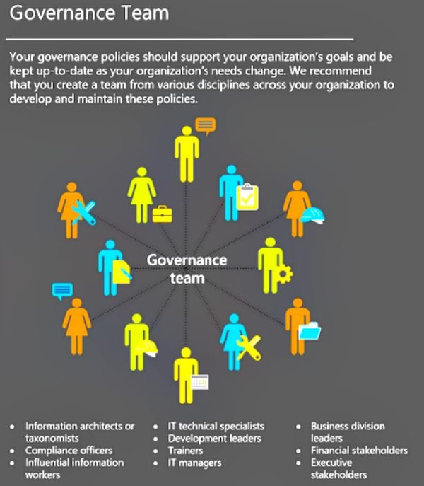 2014-02-April-SharePoint-Governance-Team