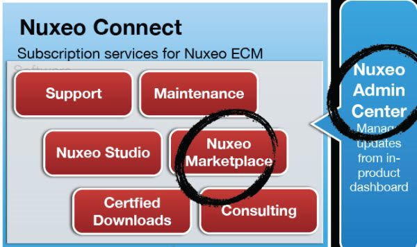 nuxeo marketplace.jpg
