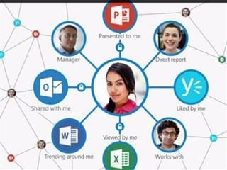 Personalizing Your Office 365 Content with Graph and Delve