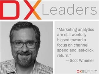 Scot Wheeler dx leader