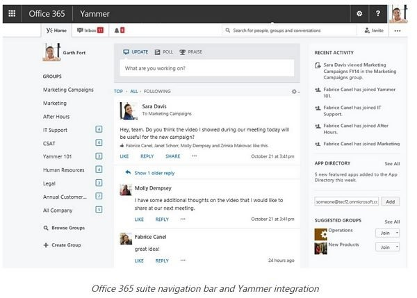2014-11-13 Yammer Office 365 single sign-on.jpg