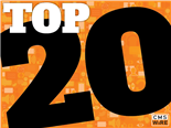 CMSWires Top 20 Hits of 2014 SharePoint