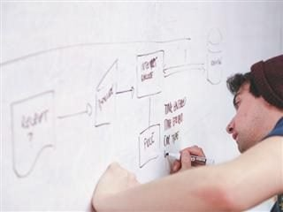 design a process on a whiteboard