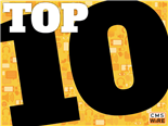 CMSWires Top 10 Hits of 2014 Digital Asset Management