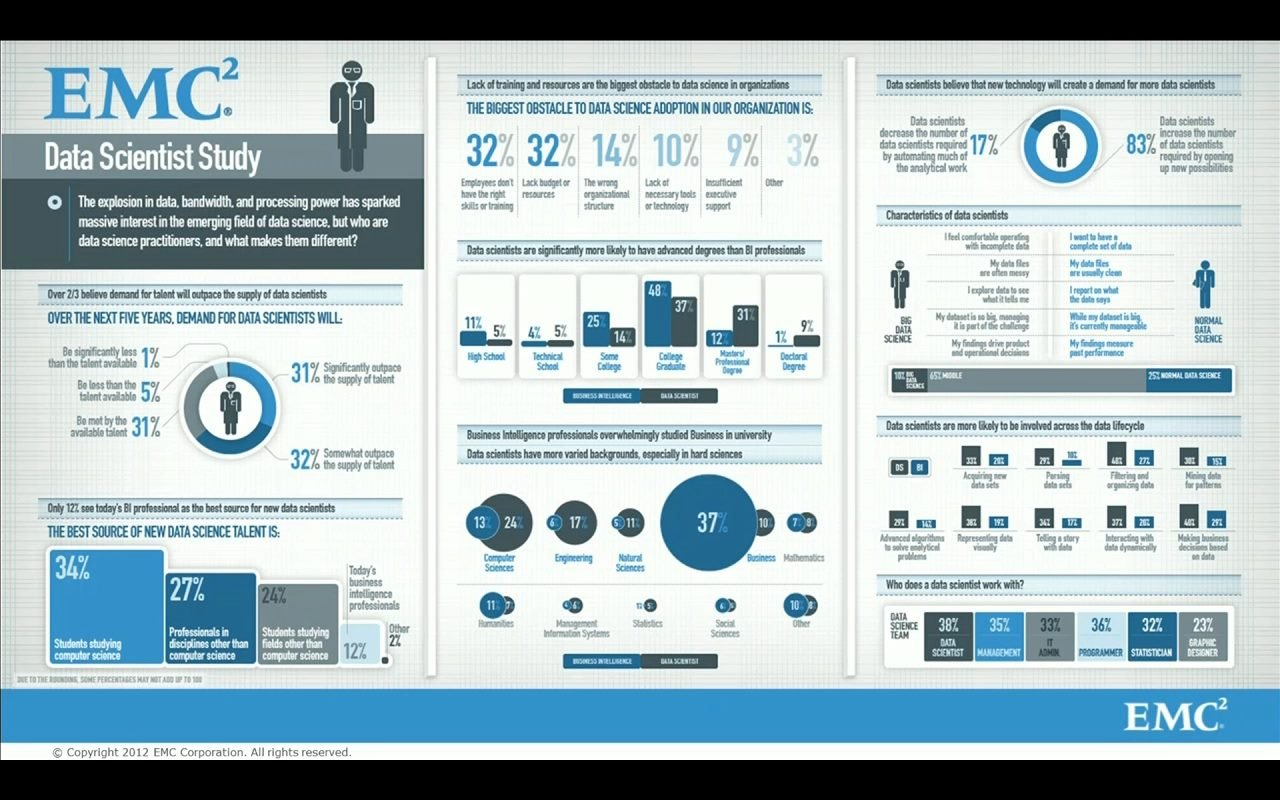screenshot-emcdatainfographic-2012.jpg