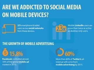 Social Media Addiction and Other Mobile Marketing Trends Infographic