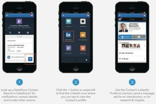 Box, LinkedIn, Evernote, Docusign + Others Debut Salesforce1 Apps #df13