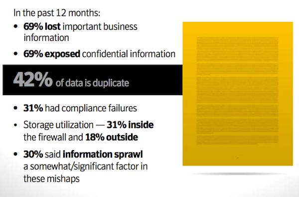 Symantec Survey Reveals Risky State of Information in the Enterprise