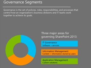 2014-02-April-SharePoint-Governance-Segments