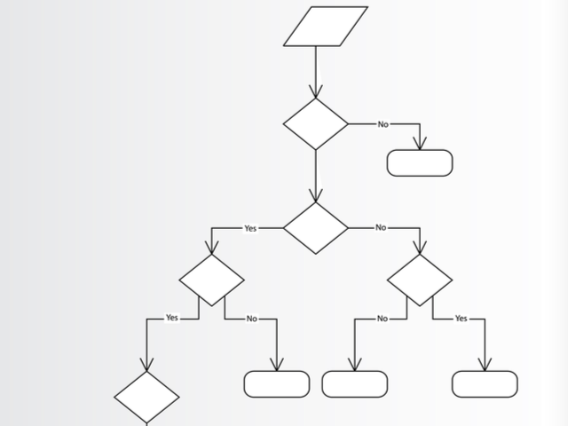A random decision tree - artificial intelligence