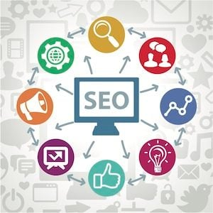 Web CMS for SEO