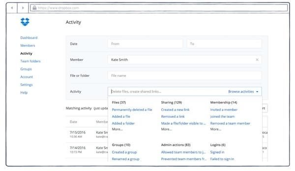 dropbox adminx monitor user activity